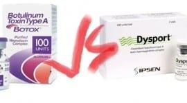 Botox ή Dysport ?