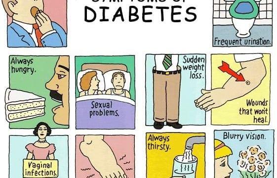 Τεστ διαβήτη από το στόμα!